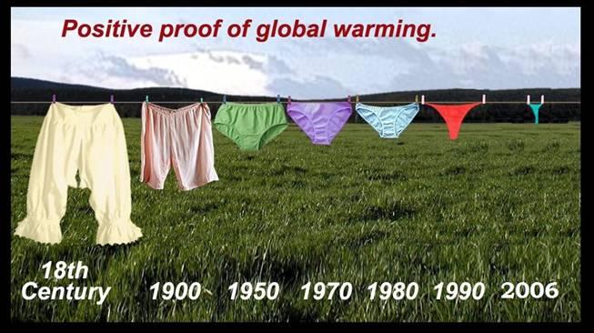 climate change underwear