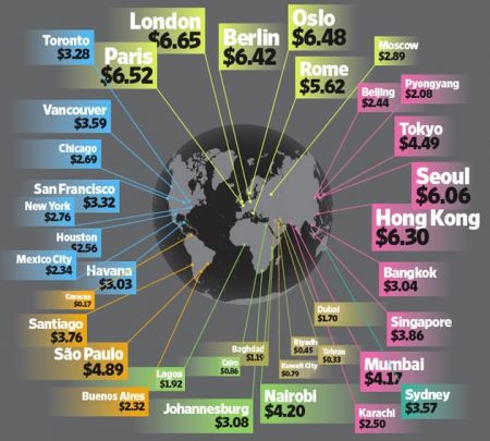 world-petrol-price-comparison.jpg