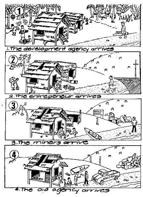 The 'development' paradigm